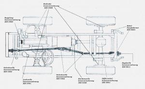 Zeichnung Nutzfahrzeug Profilräumen